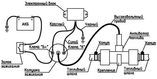 Рис.2 Схема соединений.