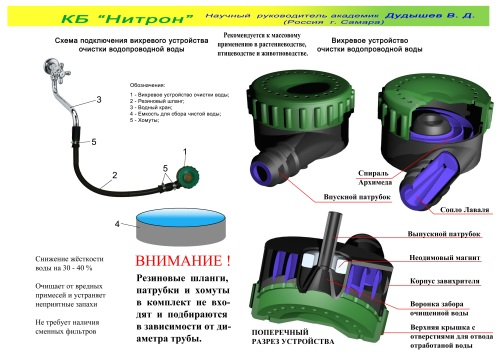 Вихревое устройство очистки воды
